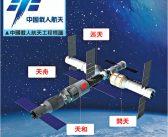 Europejscy astronauci na pokładzie chińskiej stacji kosmicznej?