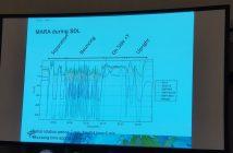 Zestaw pierwszych danych z misji MASCOT - ruch instrumentu podczas lądowania / Zdjęcie - Blue Dot Solutions