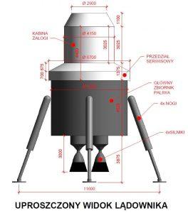 Uproszczony widok lądownika / Credits - Lockheed Martin