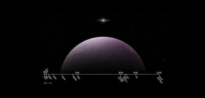 Dystans 2018 VG18 względem innych (znanych) obiektów w Układzie Słonecznym / Credits - Roberto Molar Candanosa, Scott S. Sheppard, Carnegie Institution for Science.