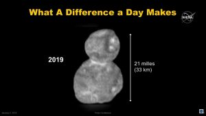 Pierwszy obraz 2014 MU69 z przelotu sondy NH - rozdzielczość ok 300 m / pix / Credits - NASA TV