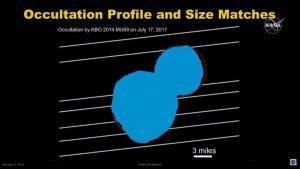 Porównanie kształtu 2014 MU69 z wcześniejszymi naziemnymi obserwacjami / Credits - NASA TV