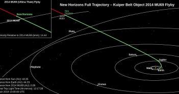 New Horizons – wznowienie transmisji danych