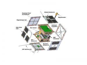 Komponenty satelitów konstelacji BRITE / Credits - SFL, CBK, CAMK