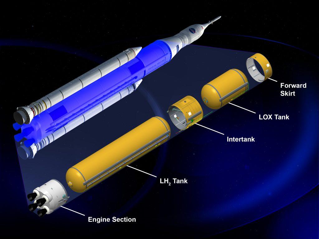 Poszczególne elementy rakiety SLS / Boeing, NASA