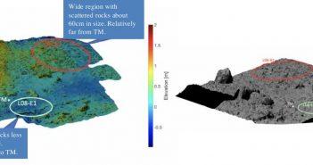Trójwymiarowy obraz potencjalnego lądowiska L08-E1, skąd Hayabusa 2 może pobrać próbki materii / Credits - JAXA