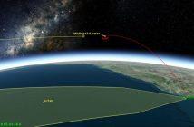 Symulacja indyjskiego testu ASAT - 27.03.2019 / Credits - Analytical Graphics, Inc.
