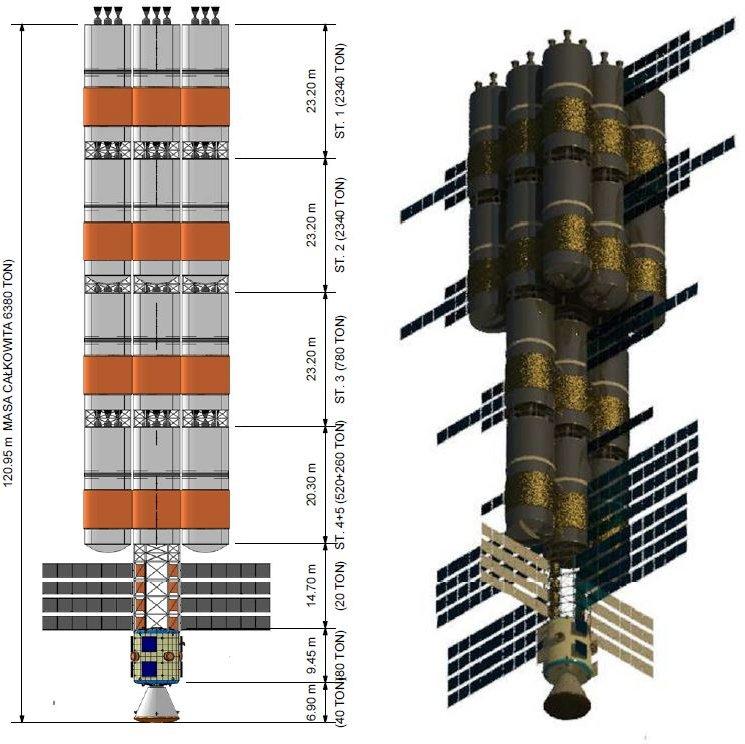 Konfiguracja statku międzyplanetarnego / Credits - Wojciech Kasprzak