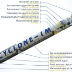 Rakieta Cyklon-1M / Credits - Biuro Konstrukcyjne Jużnoje