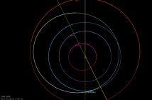 Orbita 2006 QV89 i orbita Ziemi / Credits - NASA, JPL