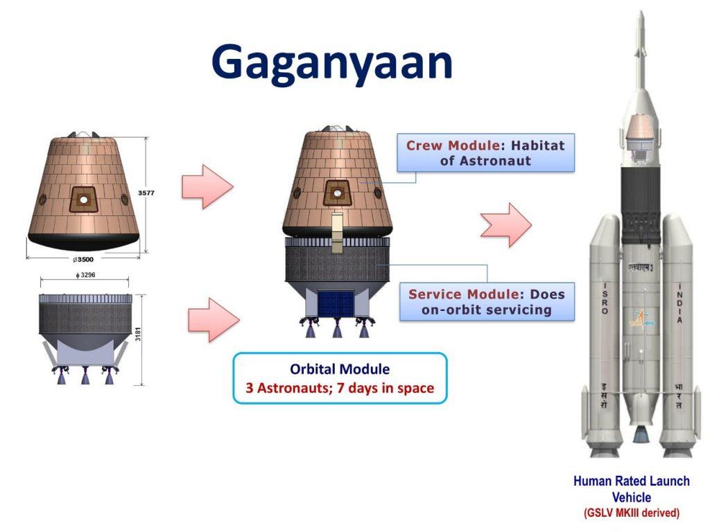 Jedna z niewielu grafik prezentujących kapsułę Gaganyaan - podane wymiary mogą być nieprawidłowe / Credits - ISRO (?)