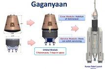 Jedna z niewielu grafik prezentujących kapsułę Gaganyaan - podane wymiary mogą być nieprawidłowe / Credits - ISRO (?)qJedna z niewielu grafik prezentujących kapsułę Gaganyaan - podane wymiary mogą być nieprawidłowe / Credits - ISRO (?)
