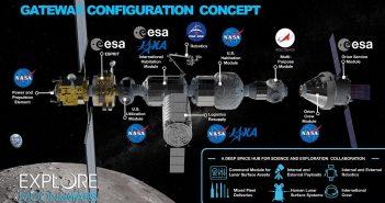Jedna z wizji stacji LOP-G / Credits - NASA