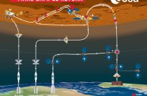 Infografika prezentująca przebieg misji MSR / Credits - ESA–K. Oldenburg