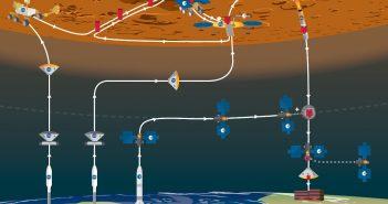 MSR – misja NASA i ESA