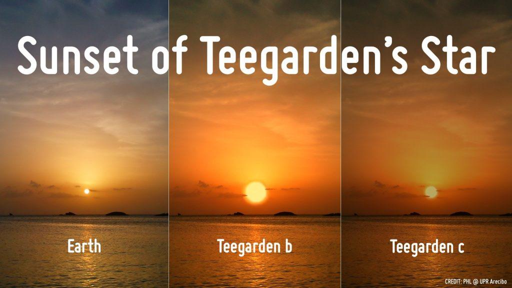 Porównanie zachodów Słońca na Ziemi i Gwiazdy Teegardena na Teegarden b oraz Teegarden c / Credits - PHL @ UPR Arecibo