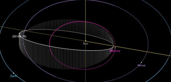 Orbita 2019 LF6 / Credits - NASA, JPL