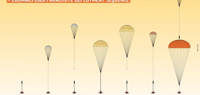 Sekwencja otwierania spadochronów dla misji ExoMars / Credits - ESA