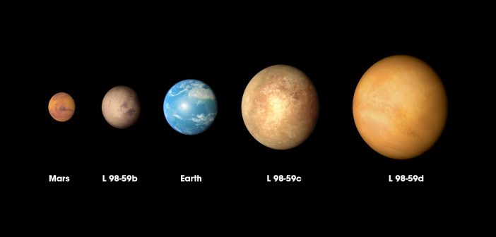 Porównanie wielkości planet w układzie L98-59 z Ziemią oraz Marsem / Credits - Goddard Space Flight Center NASA