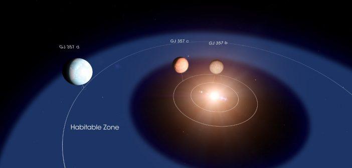 Układ GJ 357 / Credits - NASA Goddard Space Flight Center/Chris Smith