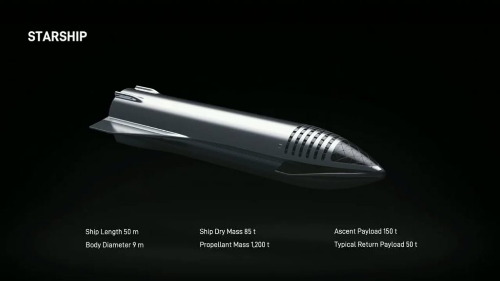 Aktualna konfiguracja pojazdu StarShip / Credits - SpaceX