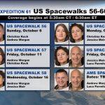 Astronauci uczestniczący w nadchodzących (amerykańskich) spacerach z pokładu ISS / Credits - NASA TV