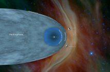 Wizualizacja możliwego wyglądu słonecznej heliosfery wraz z lokalizacją sond Voyager / Credits - NASA