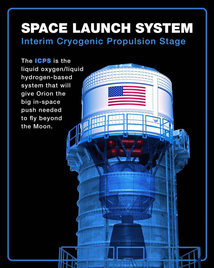Grafika prezentująca stopień ICPS / Credits - NASA