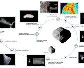 AIDA – wspólna misja NASA i ESA
