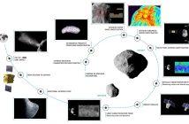 Plan misji Hera / Credits - ESA