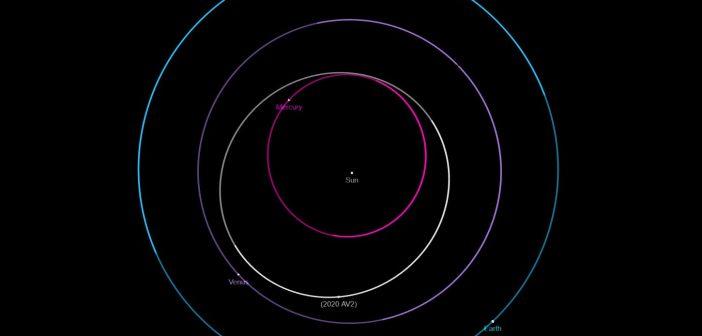 Orbita 2020 AV2 / Credits - NASA, JPL