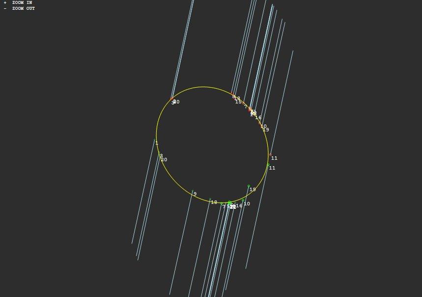 Dane z zakrycia z 1991 roku, które pozwoliły na wyznaczenie kształtu planetoidy Westa / Credits - Maciej Jarmoc