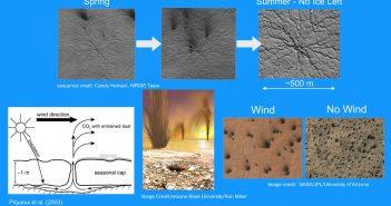 Prawdopodobny proces powstawania sezonowych tworów na Marsie / Credits - Piqueux et al.