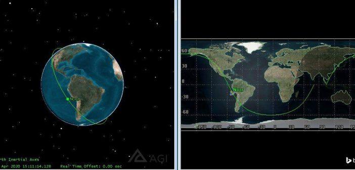 Orbita satelity Noor / Credits - AGI, Bing