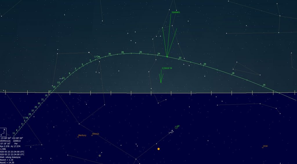 Widoczność komety C/2020 F8 (SWAN) na polskim niebie / Credits - GUIDE, Adam Hurcewicz