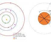 Chińska koncepcja misji Solar Ring