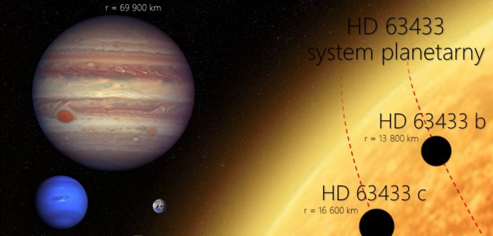 Egzoplanety TOI-1726 b & c / Credits - Gabriel Murawski