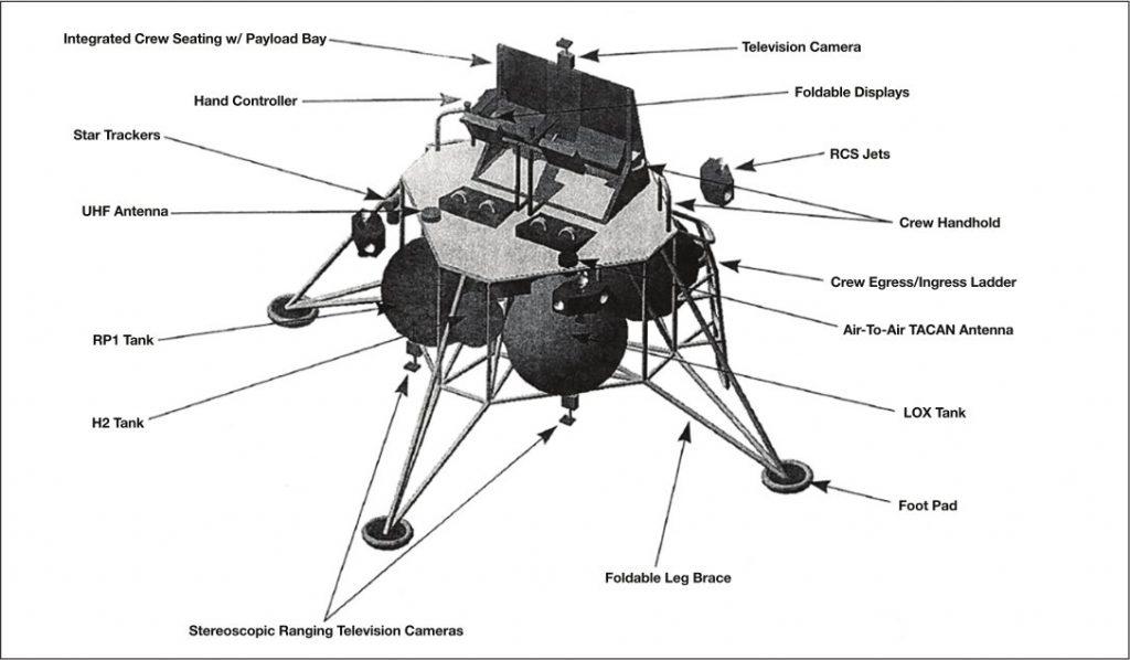 Koncepcja małego i lekkiego lądownika księżycowego z połowy lat 90. XX wieku / Credits - NASA