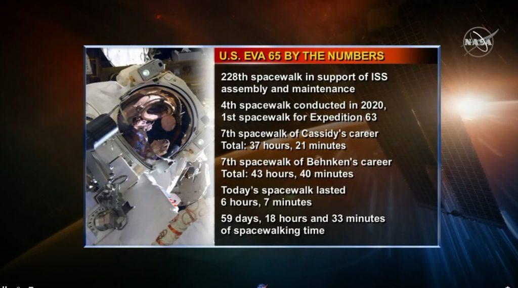 Podsumowanie spaceru EVA-65 / Credits - NASA