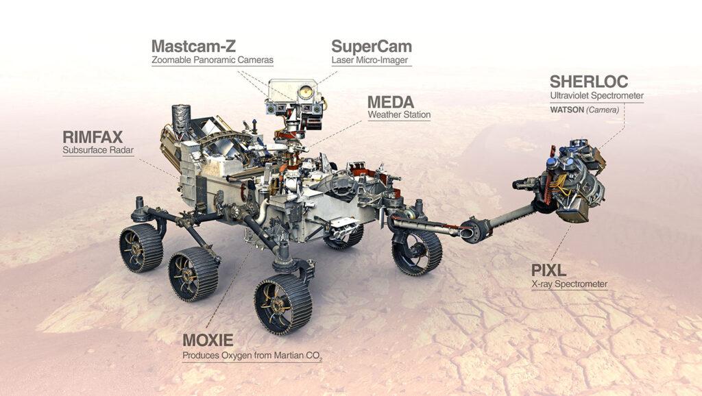 Łazik Mars 2020 / Credits - NASA