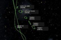 """Pozycja satelity Łucz w bardzo """"zatłoczonym"""" regionie GEO / Credits - Celestrak, Tw, KS"""
