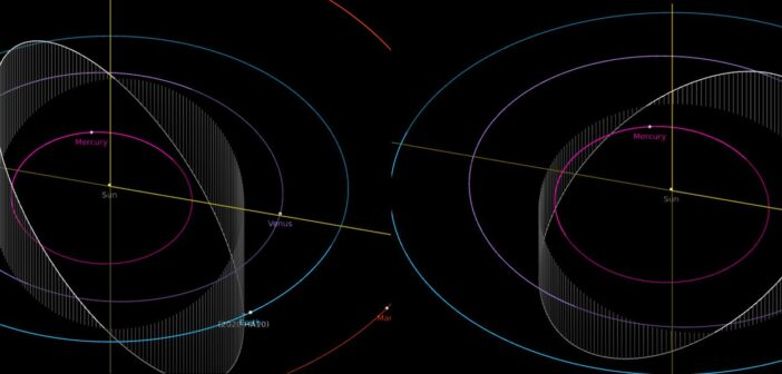Orbity 2020 HA10 (po lewej) i 2020 OV1 (po prawej) / Credits - NASA, JPL