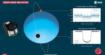 WASP-189 b okiem misji CHEOPS / Credits - ESA