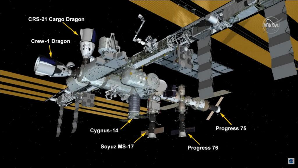 Rozkład przycumowanych pojazdów po cumowaniu Dragona 2 w misji CRS-21 - stan na 7 grudnia 2020 / Credits - NASA TV