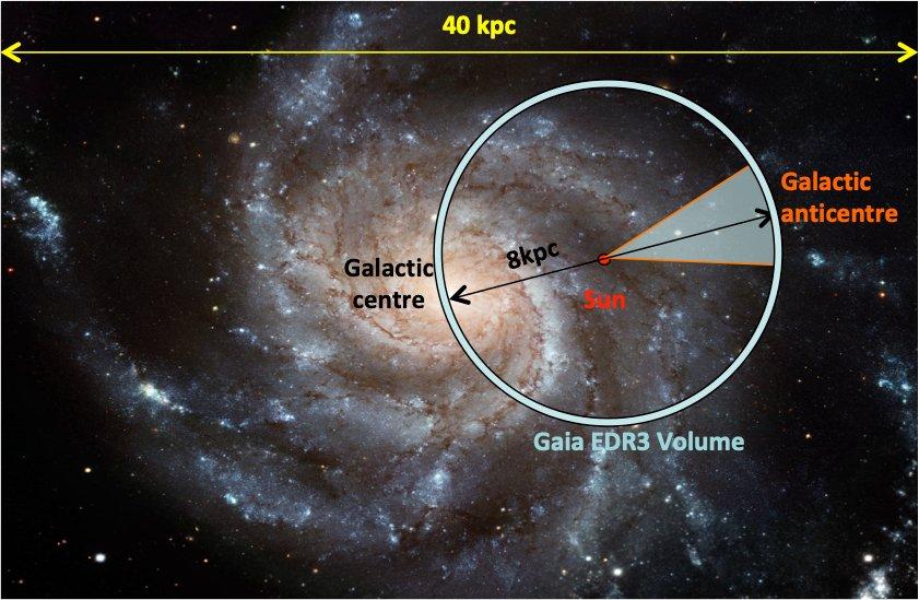 """""""Zakres"""" większości trzeciego katalogu sondy Gaia / Credits - ESA"""