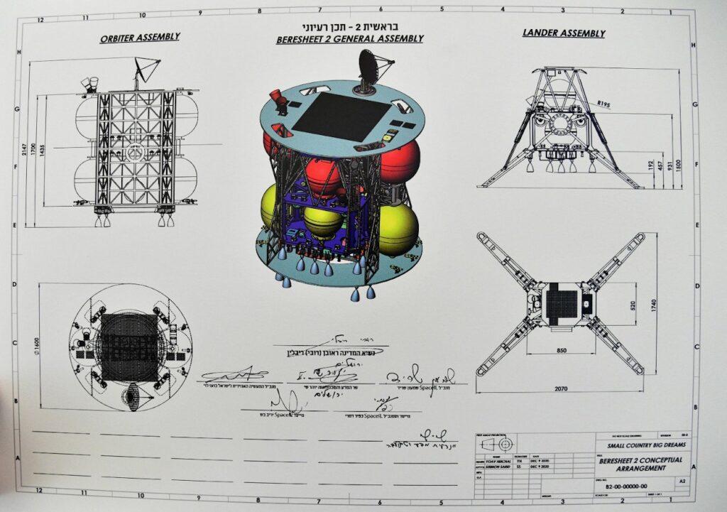 Ogólna konfiguracja misji Beresheet 2 / Credits - TeamSpaceIL