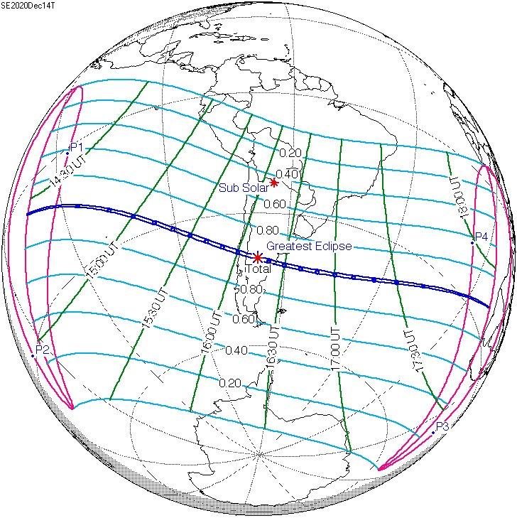 Pas zaćmienia Słońca z 14 grudnia 2020 / Credits - NASA