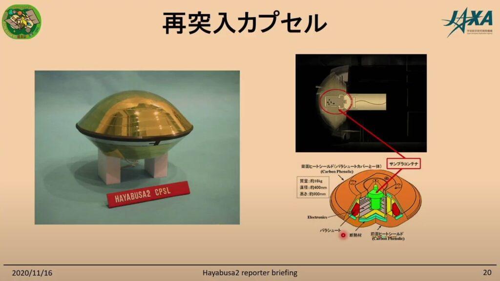 Kapsuła powrotna misji Hayabusa 2 / Credits - JAXA