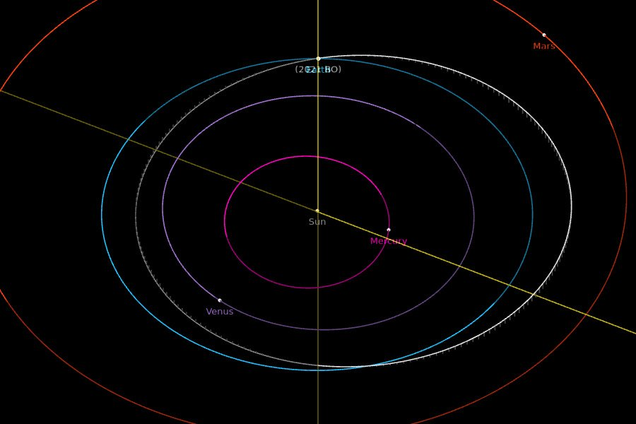 Orbita 2021 BO / Credits - NASA, JPL