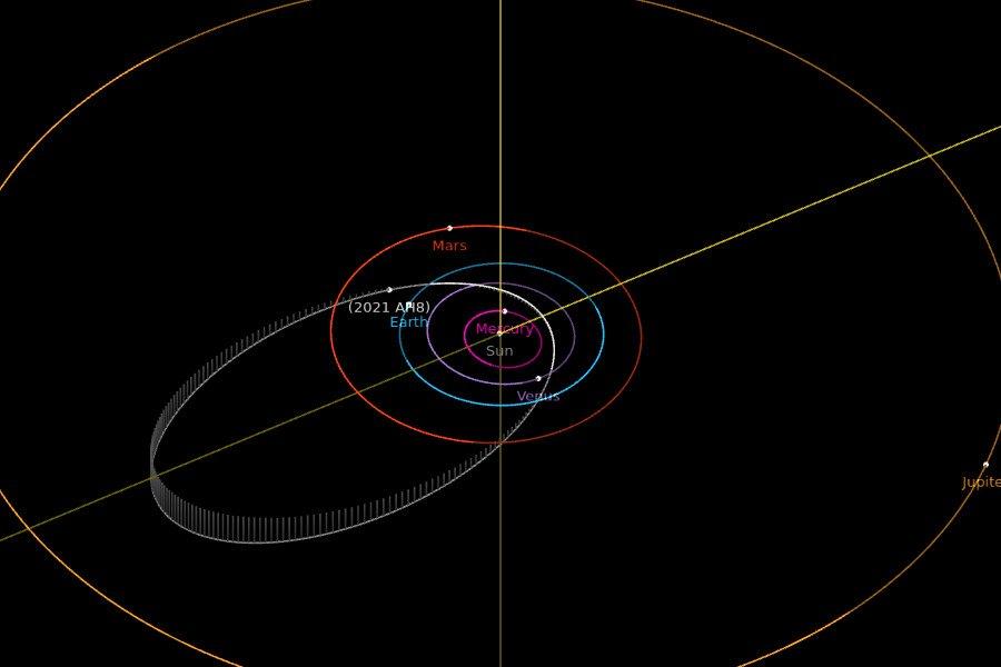 Orbita 2021 AH8 / Credits - NASA, JPL